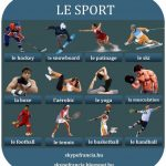 A sport előnyei és hátrányai B2